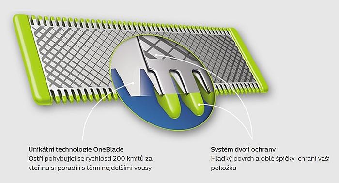 Jak fungují břity v technologii OneBlade